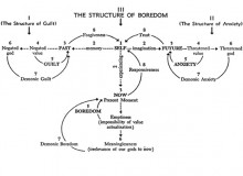 structure of boredom cover